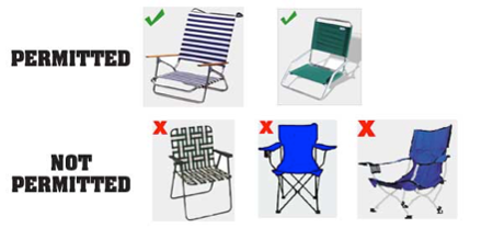 Permitted chairs image