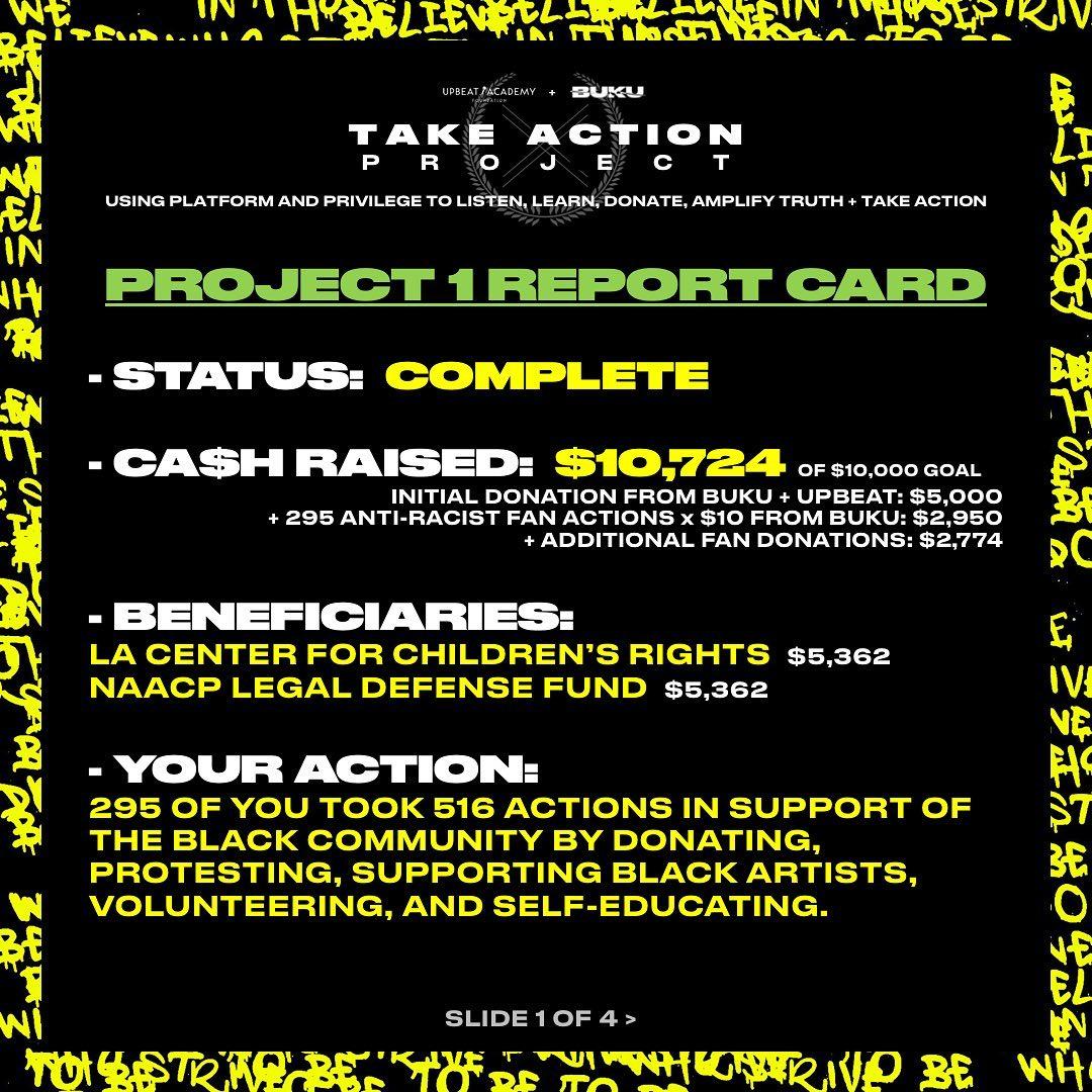 TAP Report Card 2