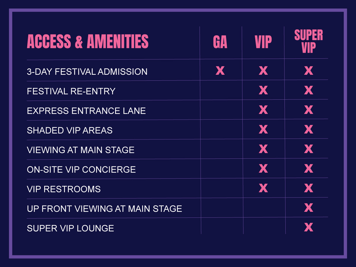 Access & Amenities grid