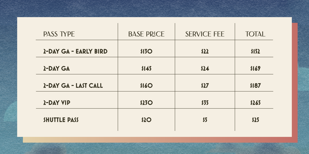 Desert Air fee structure graphic