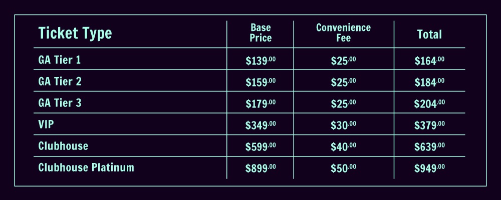 Just Like Heaven 2022 fee structure graphic